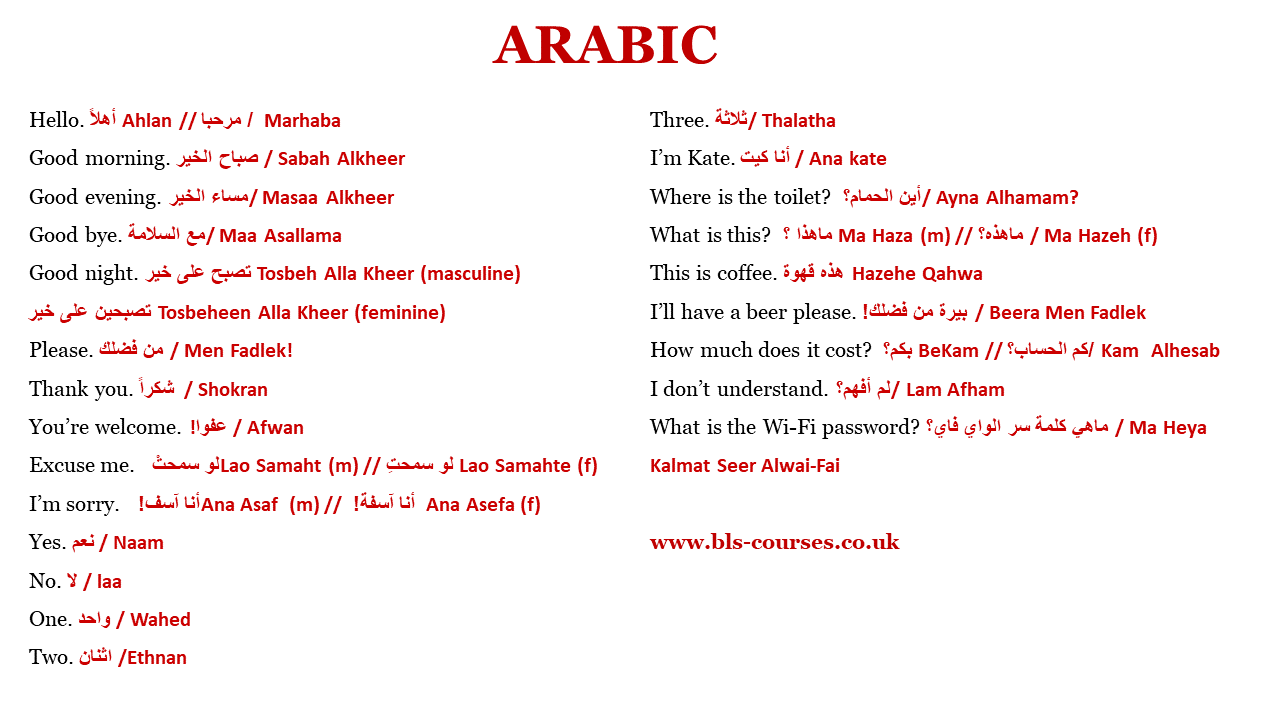 Learning A Language Learn Arabic With Bls Online Free Bristol